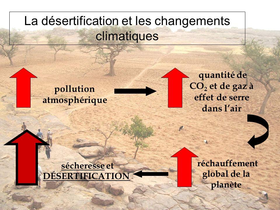 La désertification et les changements climatiques