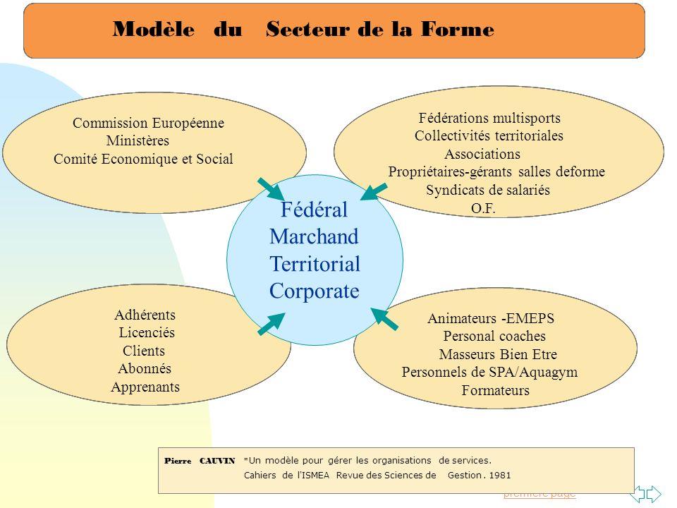 Modèle du Secteur de la Forme Fédéral Marchand Territorial Corporate
