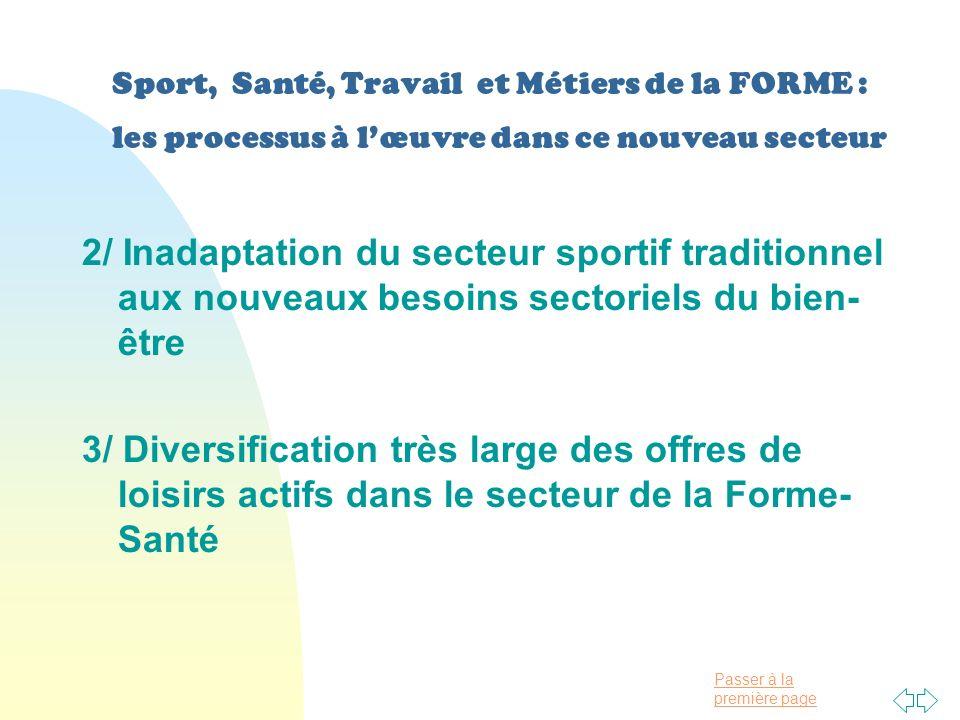 Sport, Santé, Travail et Métiers de la FORME : les processus à l'œuvre dans ce nouveau secteur
