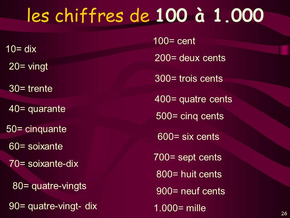 les chiffres de 100 à 1.000 100= cent 10= dix 200= deux cents