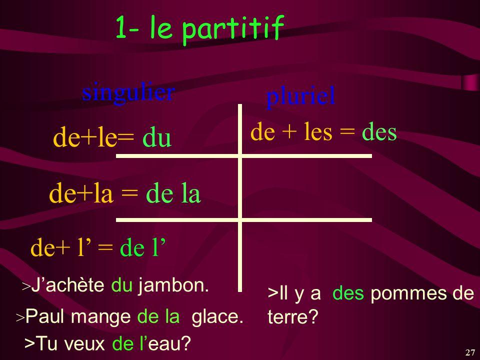 1- le partitif de+le= du de+la = de la singulier pluriel