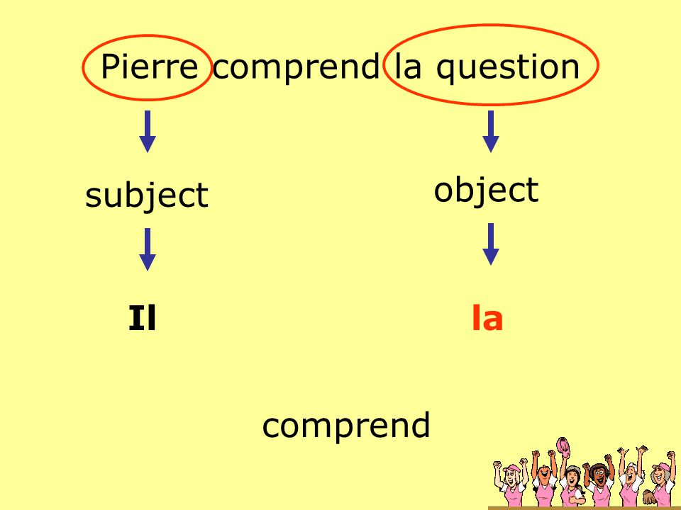 Pierre comprend la question