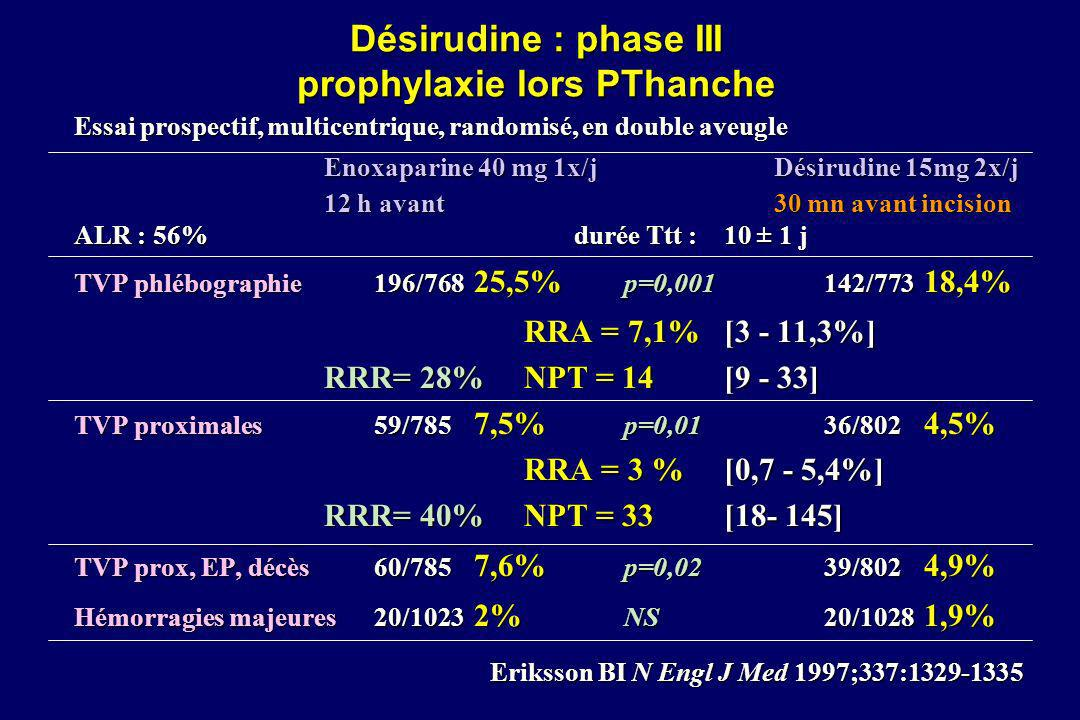 Désirudine : phase III prophylaxie lors PThanche