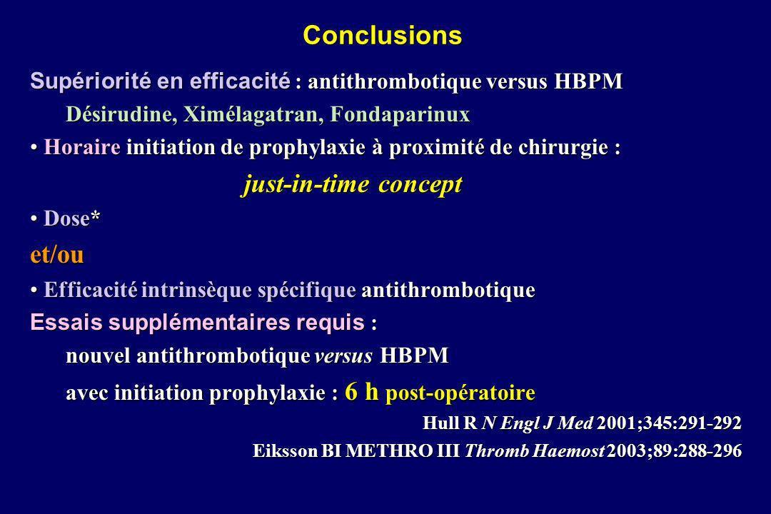 ConclusionsSupériorité en efficacité : antithrombotique versus HBPM. Désirudine, Ximélagatran, Fondaparinux.