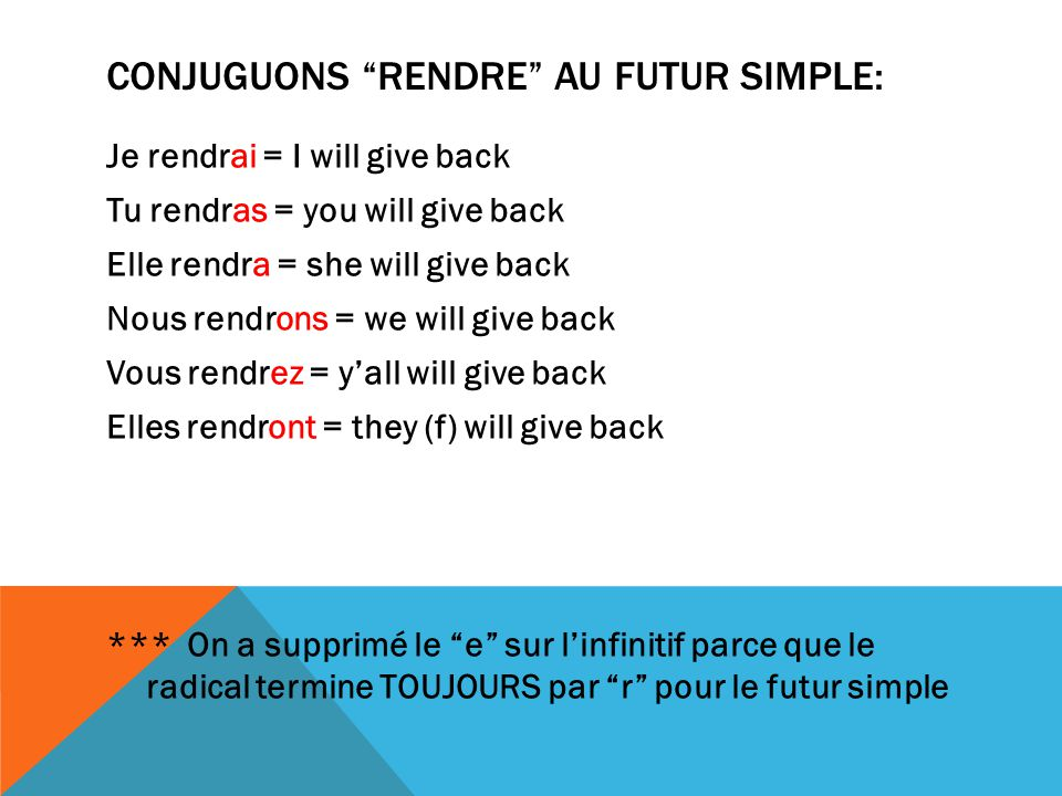 Conjuguons rendre au futur simple:
