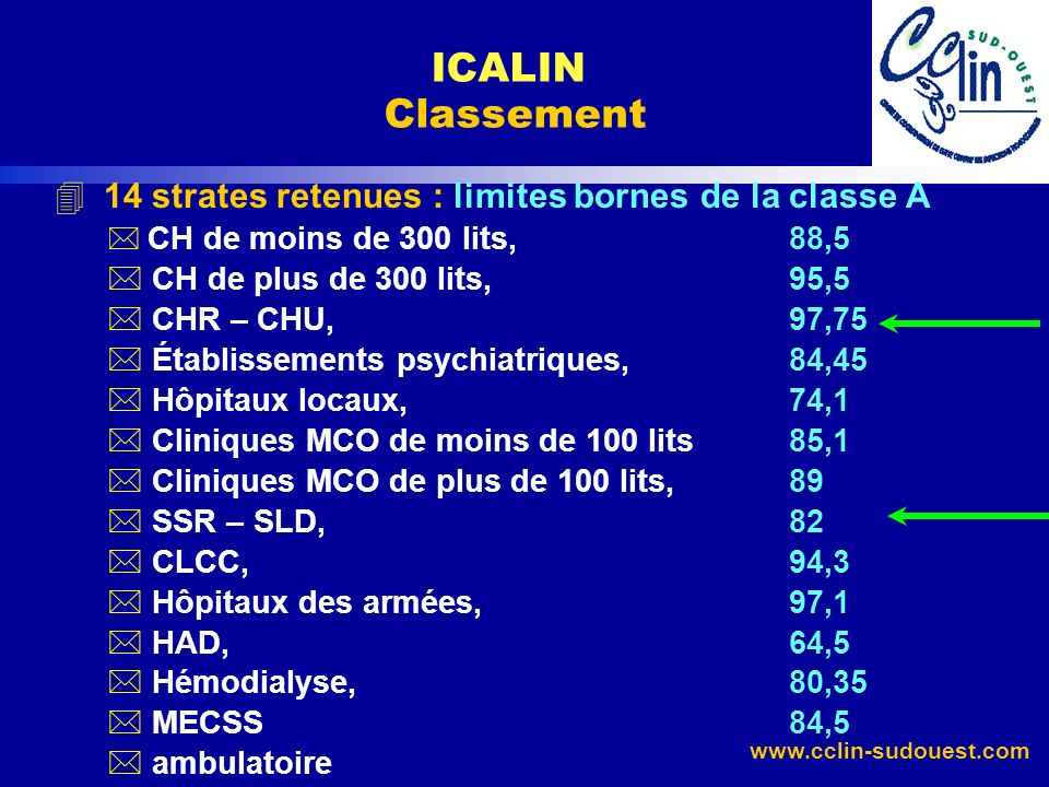 ICALIN Classement 14 strates retenues : limites bornes de la classe A