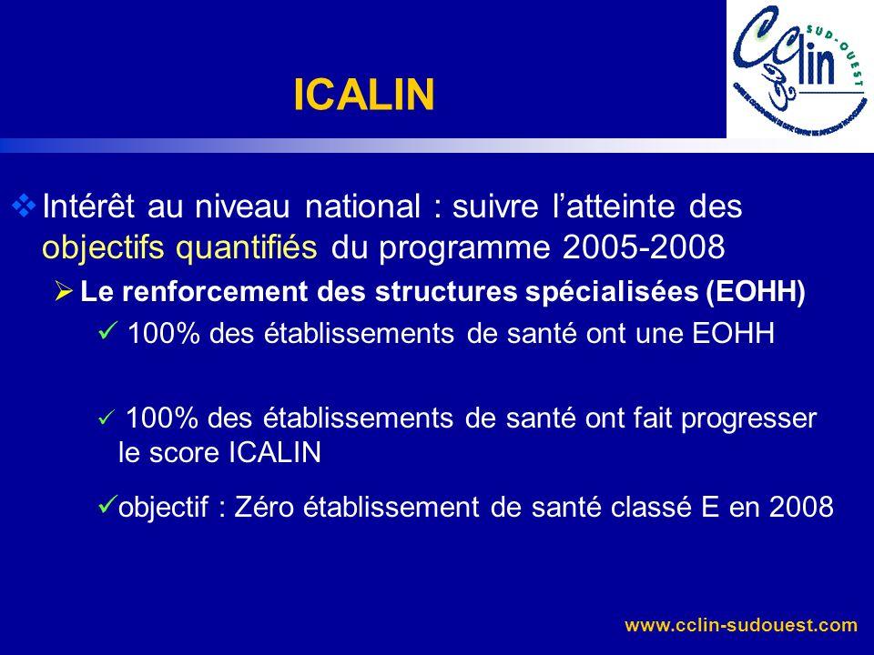 ICALIN Intérêt au niveau national : suivre l'atteinte des objectifs quantifiés du programme 2005-2008.