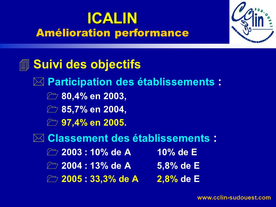 ICALIN Amélioration performance