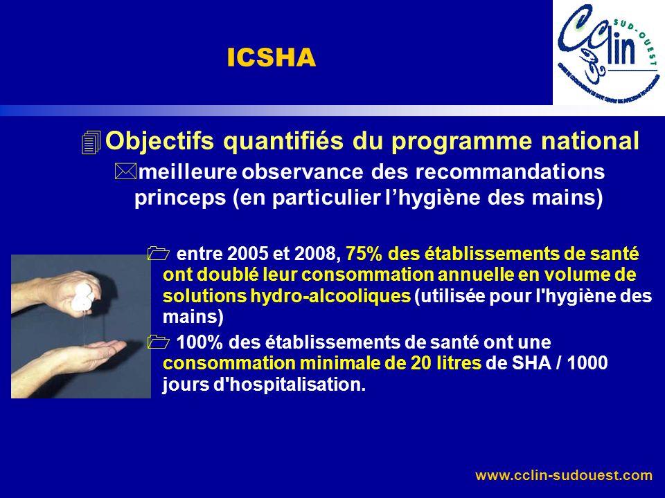Objectifs quantifiés du programme national
