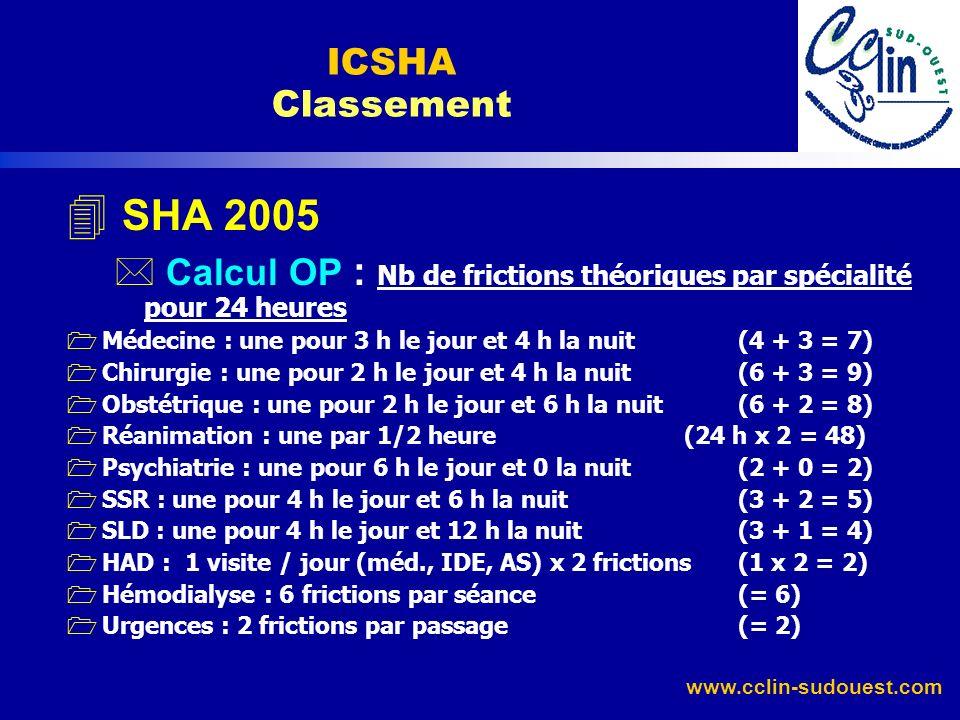 ICSHA Classement SHA 2005. Calcul OP : Nb de frictions théoriques par spécialité pour 24 heures.