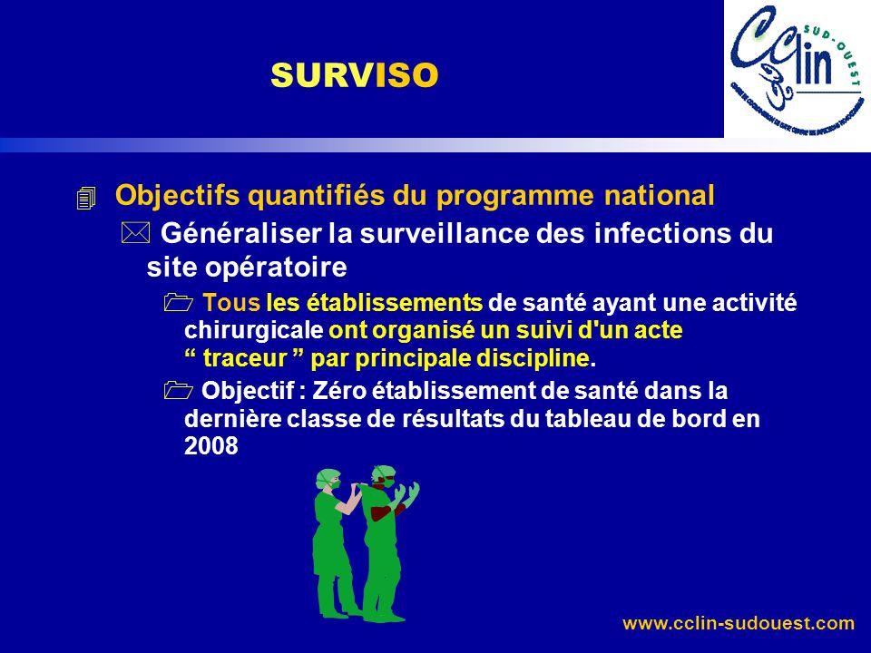 SURVISO Généraliser la surveillance des infections du site opératoire