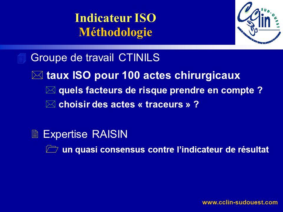Indicateur ISO Méthodologie