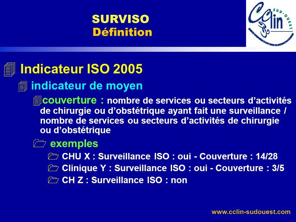 Indicateur ISO 2005 SURVISO Définition indicateur de moyen
