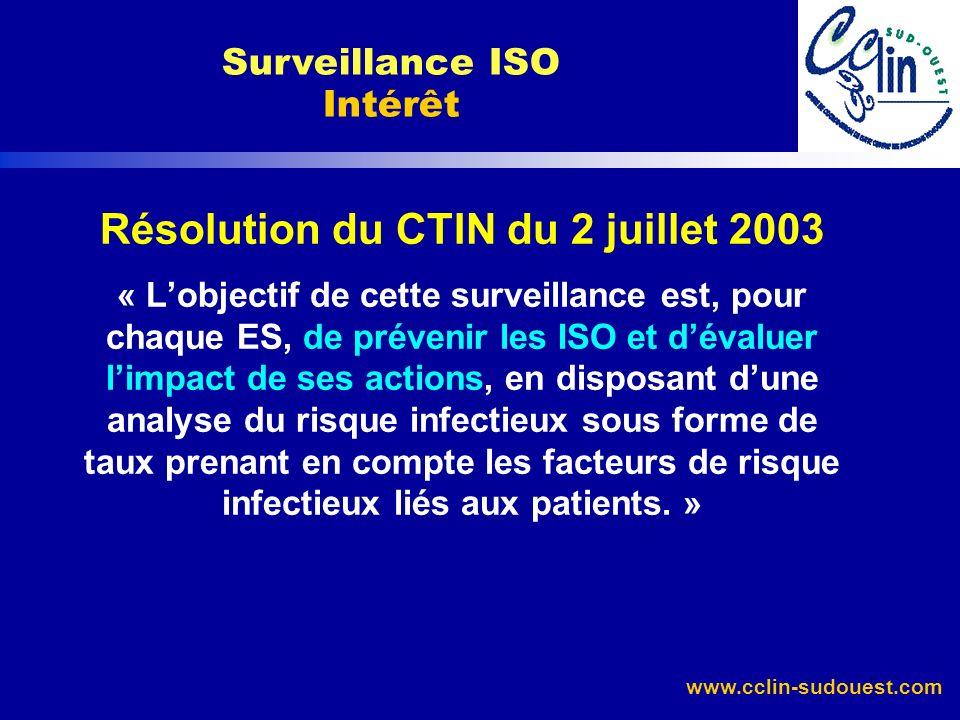 Surveillance ISO Intérêt Résolution du CTIN du 2 juillet 2003
