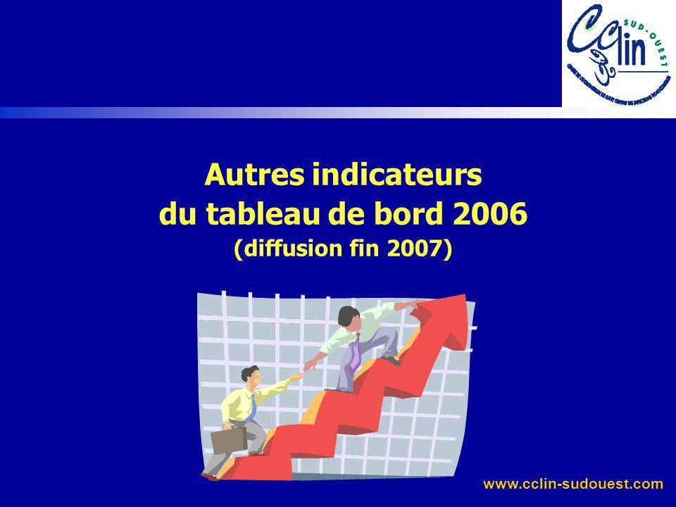 Autres indicateurs du tableau de bord 2006
