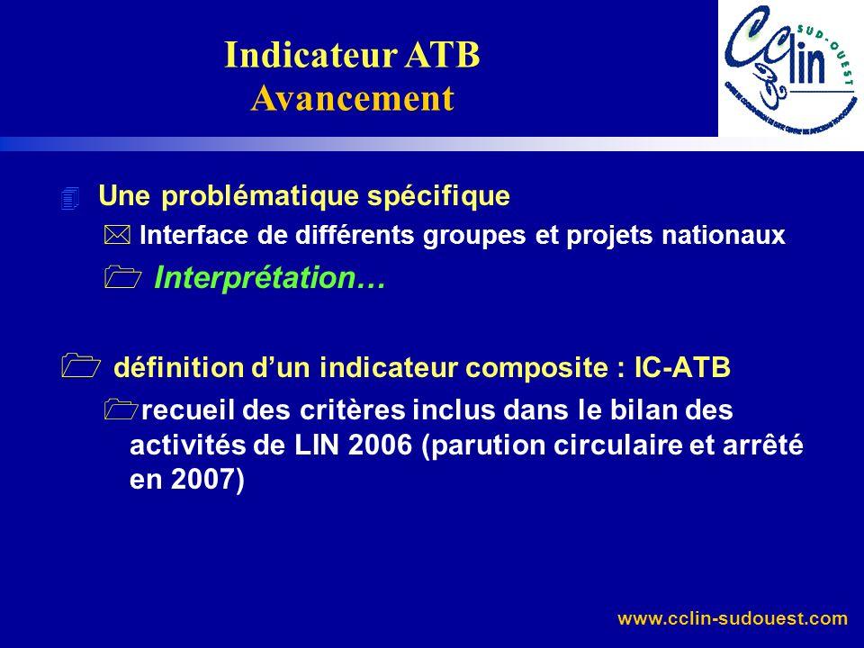 Indicateur ATB Avancement