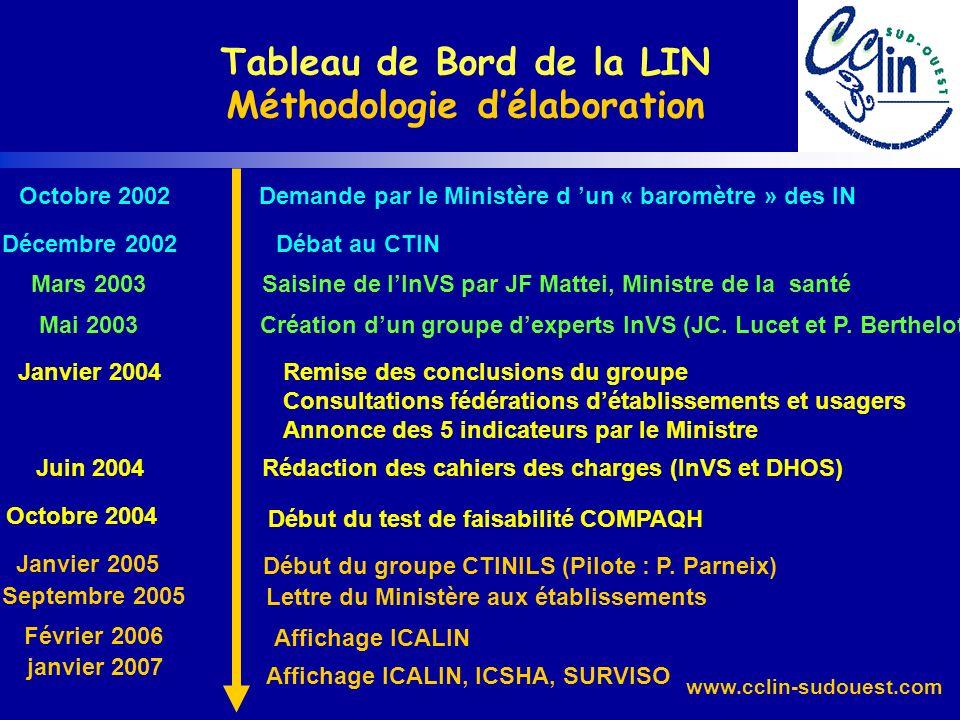 Tableau de Bord de la LIN Méthodologie d'élaboration
