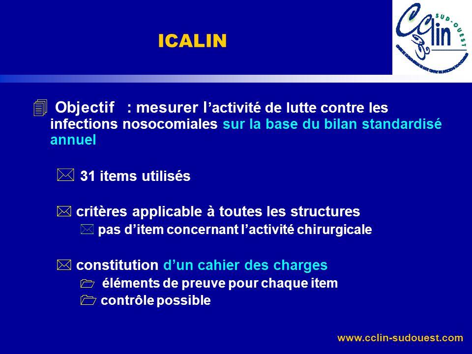 ICALINObjectif : mesurer l'activité de lutte contre les infections nosocomiales sur la base du bilan standardisé annuel.