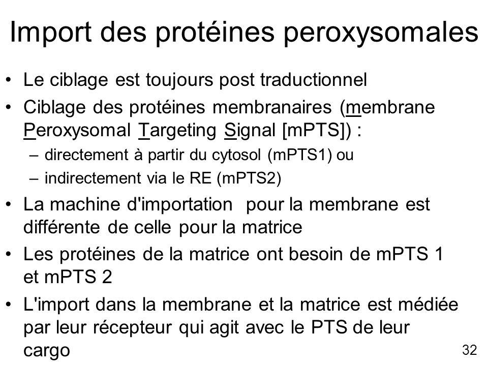 Import des protéines peroxysomales