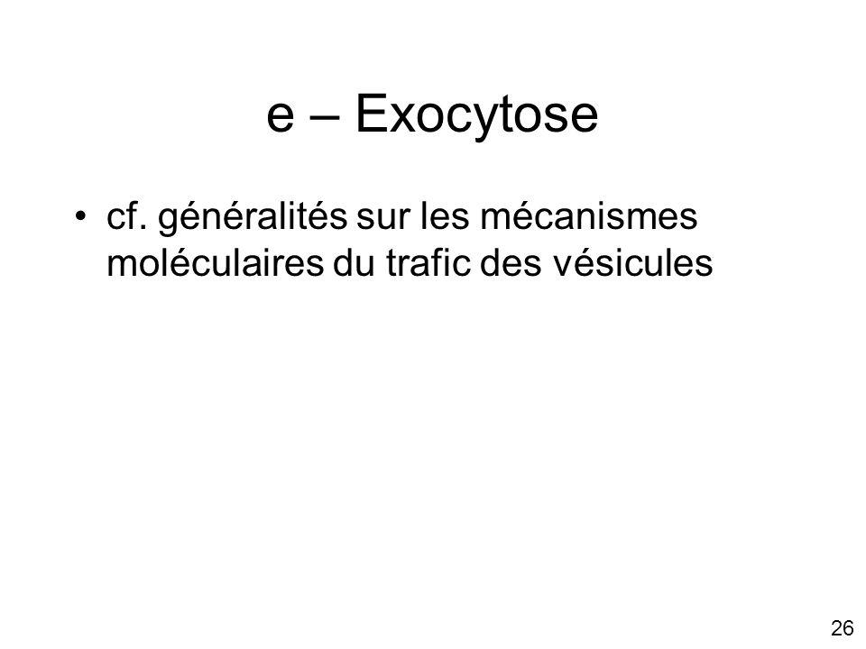 Lundi 15 octobre 2007 e – Exocytose. cf. généralités sur les mécanismes moléculaires du trafic des vésicules.