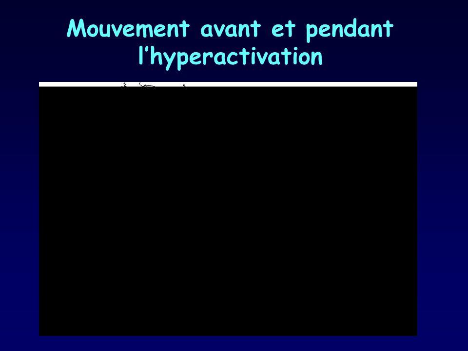 Mouvement avant et pendant l'hyperactivation