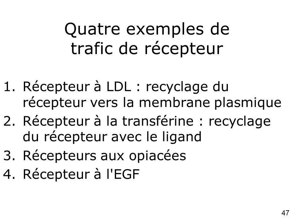 Quatre exemples de trafic de récepteur