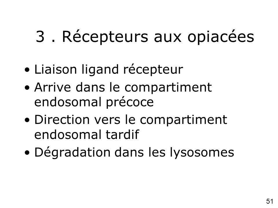 3 . Récepteurs aux opiacées