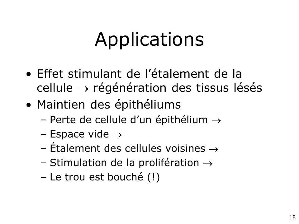 Mardi 12 février 2008 Applications. Effet stimulant de l'étalement de la cellule  régénération des tissus lésés.