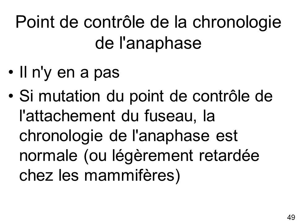 Point de contrôle de la chronologie de l anaphase