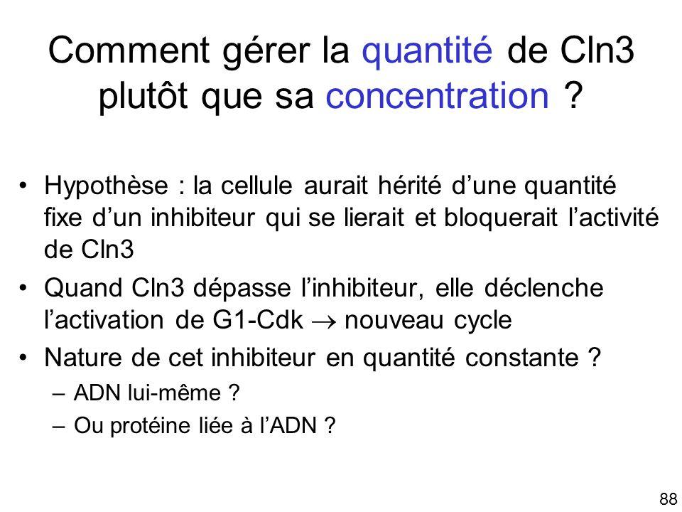 Comment gérer la quantité de Cln3 plutôt que sa concentration