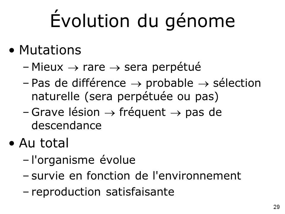Évolution du génome Mutations Au total Mieux  rare  sera perpétué