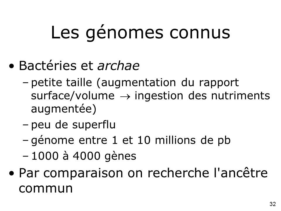 Les génomes connus Bactéries et archae