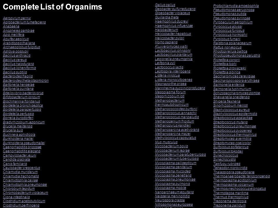 Complete List of Organims