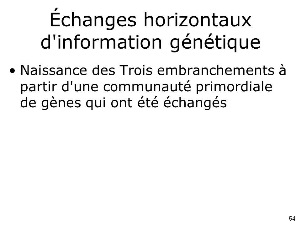 Échanges horizontaux d information génétique