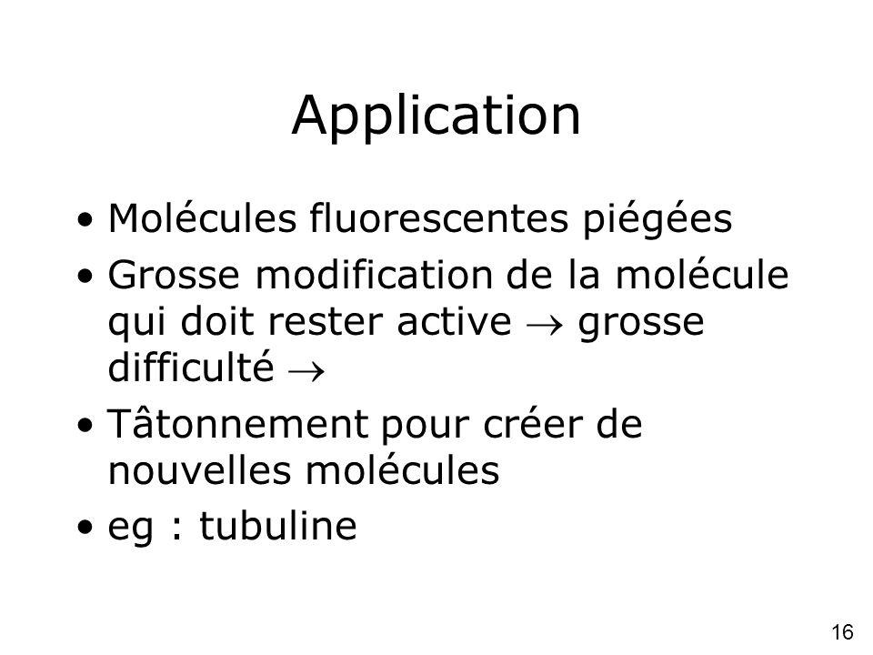 Application Molécules fluorescentes piégées