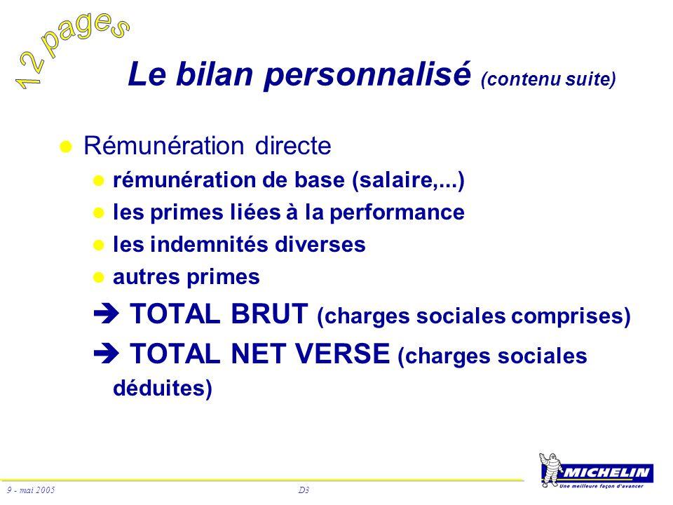 Le bilan personnalisé (contenu suite)