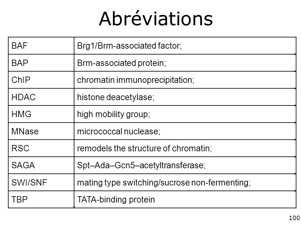 Abréviations BAF Brg1/Brm-associated factor; BAP
