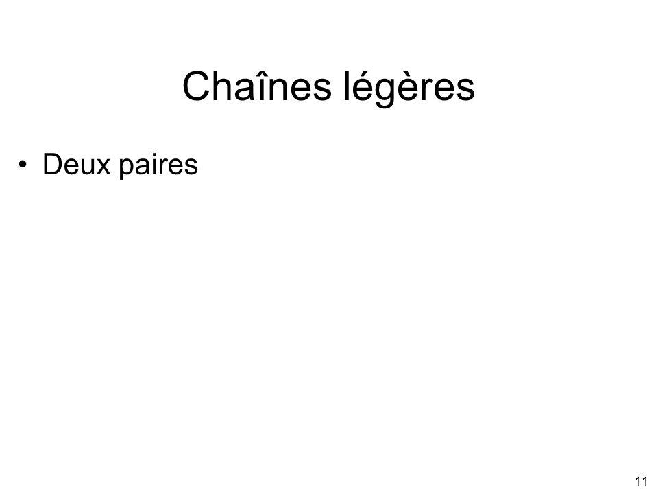 Mercredi 24 octobre 2007 Chaînes légères Deux paires #1p949