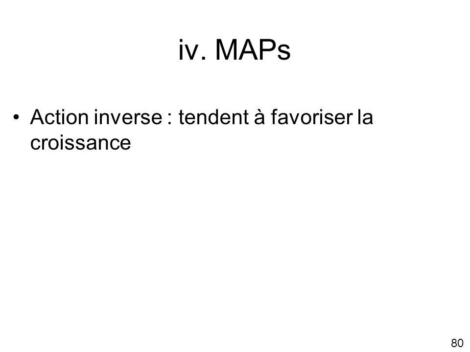 iv. MAPs Action inverse : tendent à favoriser la croissance