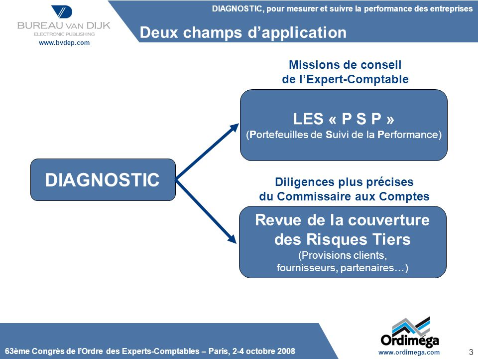 DIAGNOSTIC Deux champs d'application LES « P S P »