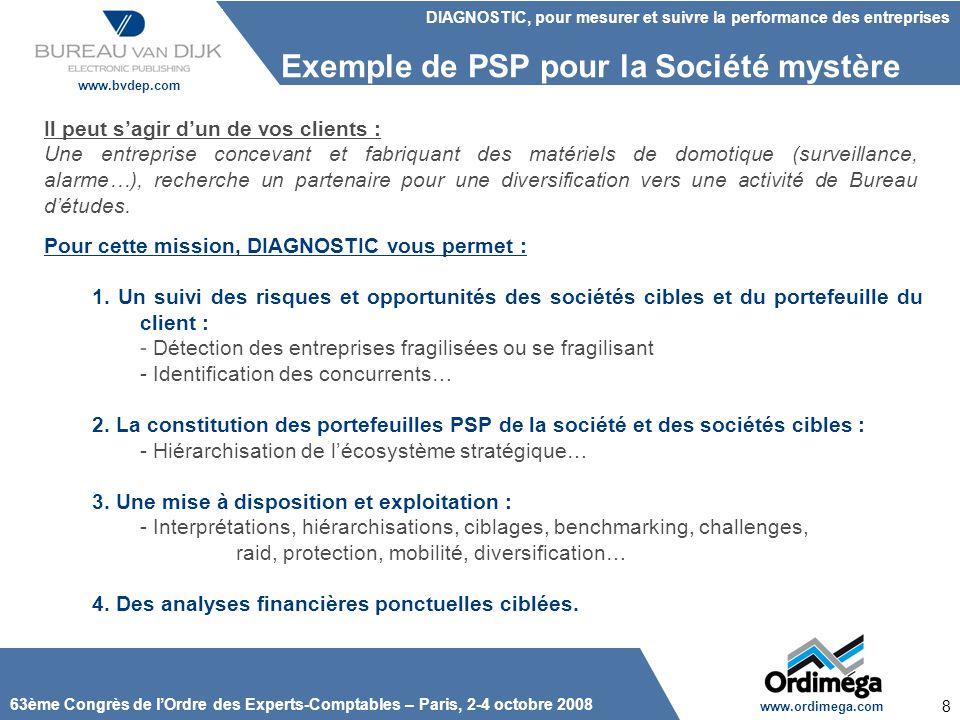 Exemple de PSP pour la Société mystère
