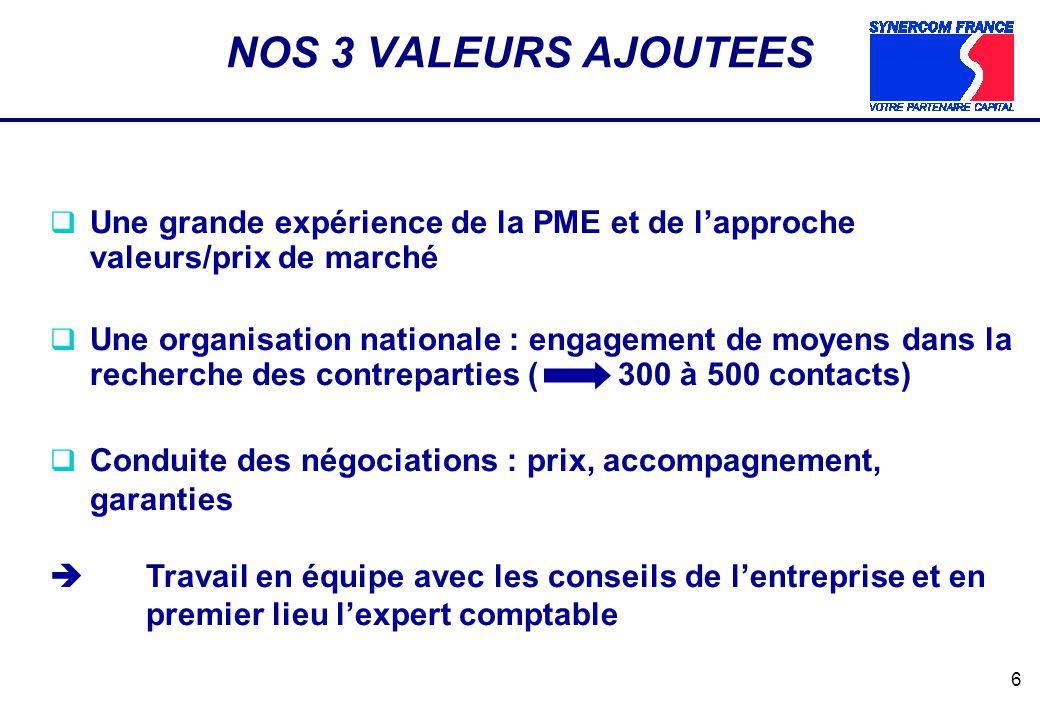 NOS 3 VALEURS AJOUTEES Une grande expérience de la PME et de l'approche valeurs/prix de marché.