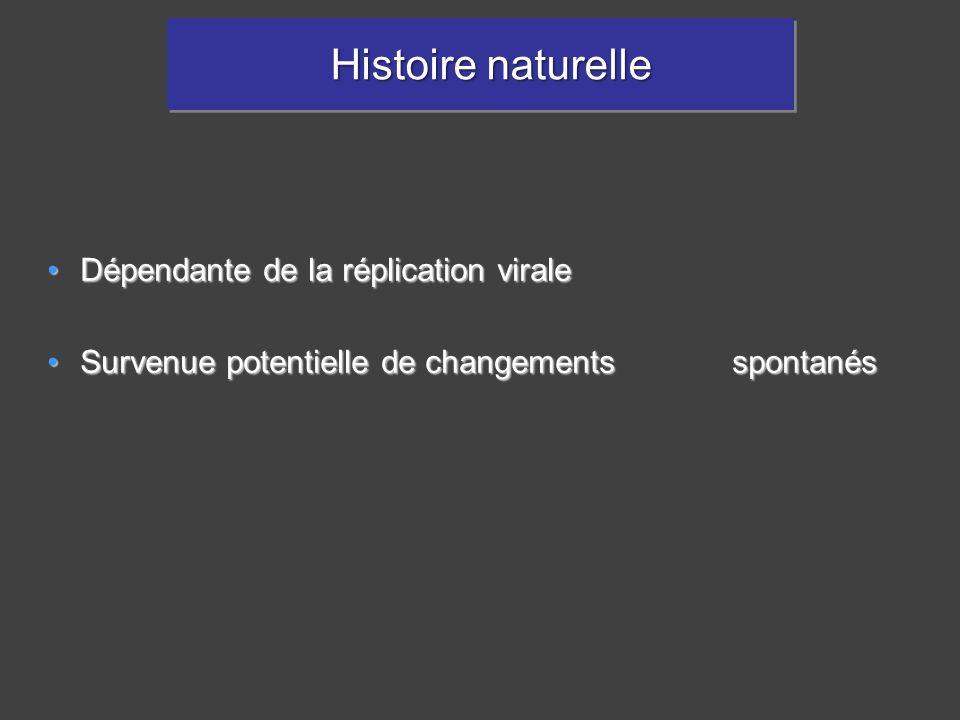 Histoire naturelle Dépendante de la réplication virale