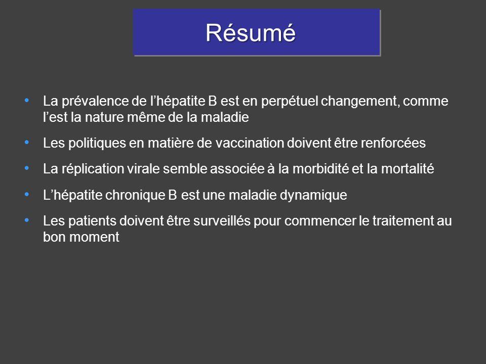 Résumé La prévalence de l'hépatite B est en perpétuel changement, comme l'est la nature même de la maladie.