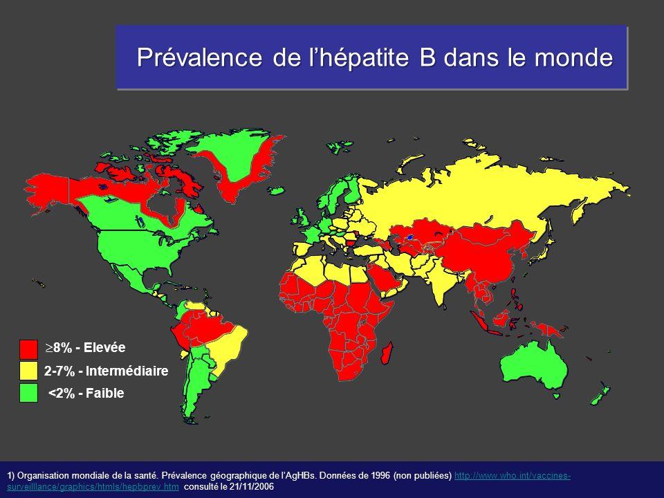 Prévalence de l'hépatite B dans le monde