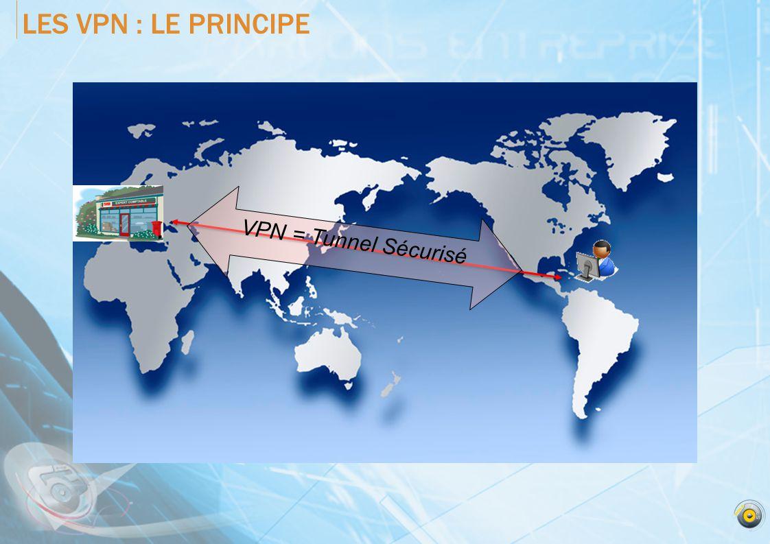 LES VPN : LE PRINCIPE VPN = Tunnel Sécurisé