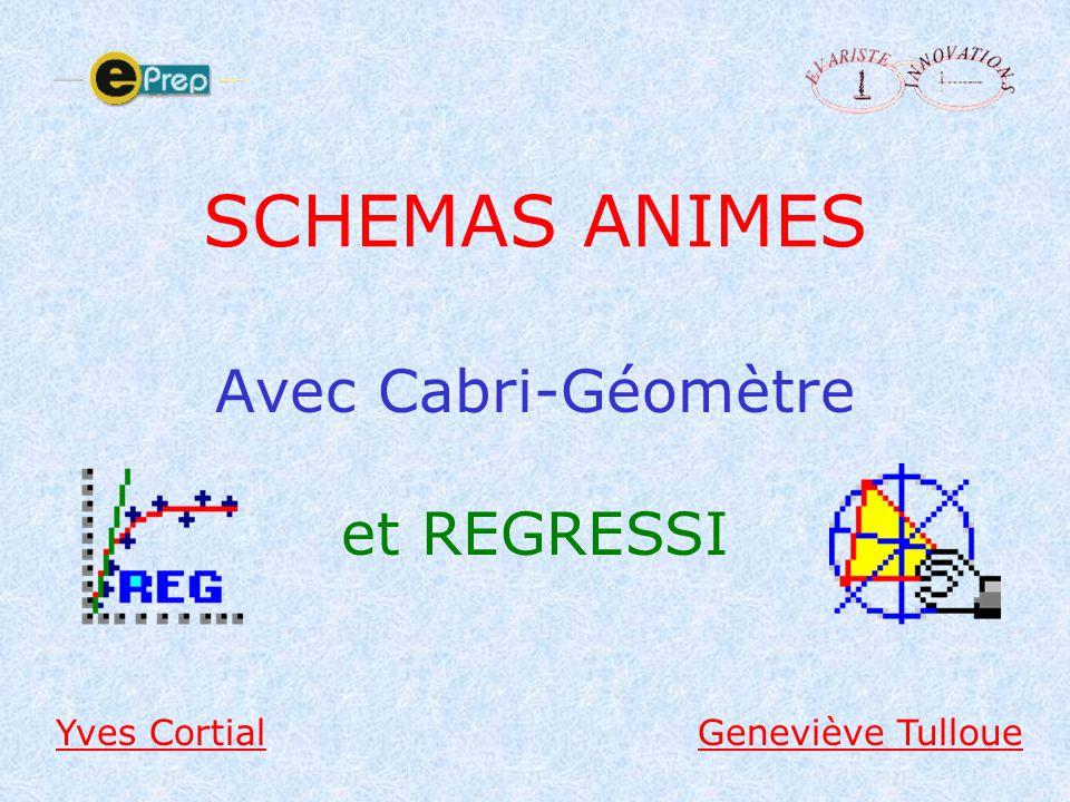 SCHEMAS ANIMES Avec Cabri-Géomètre et REGRESSI Yves Cortial