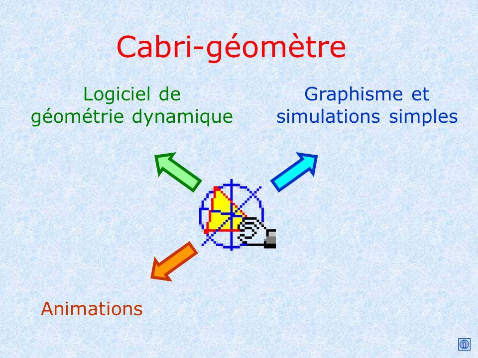Cabri-géomètre Logiciel de géométrie dynamique Graphisme et