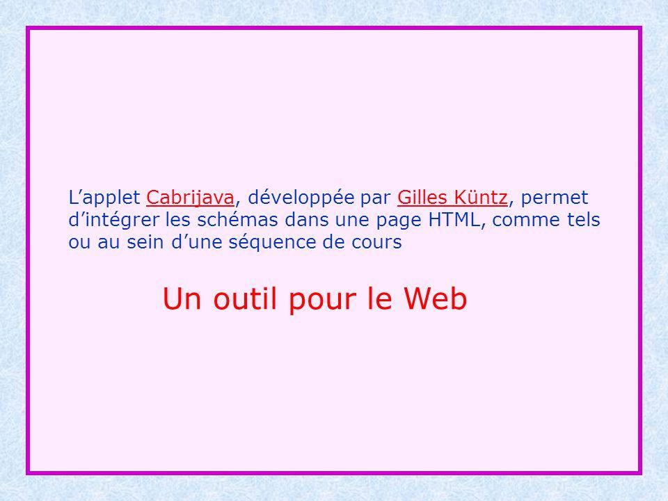 L'applet Cabrijava, développée par Gilles Küntz, permet d'intégrer les schémas dans une page HTML, comme tels