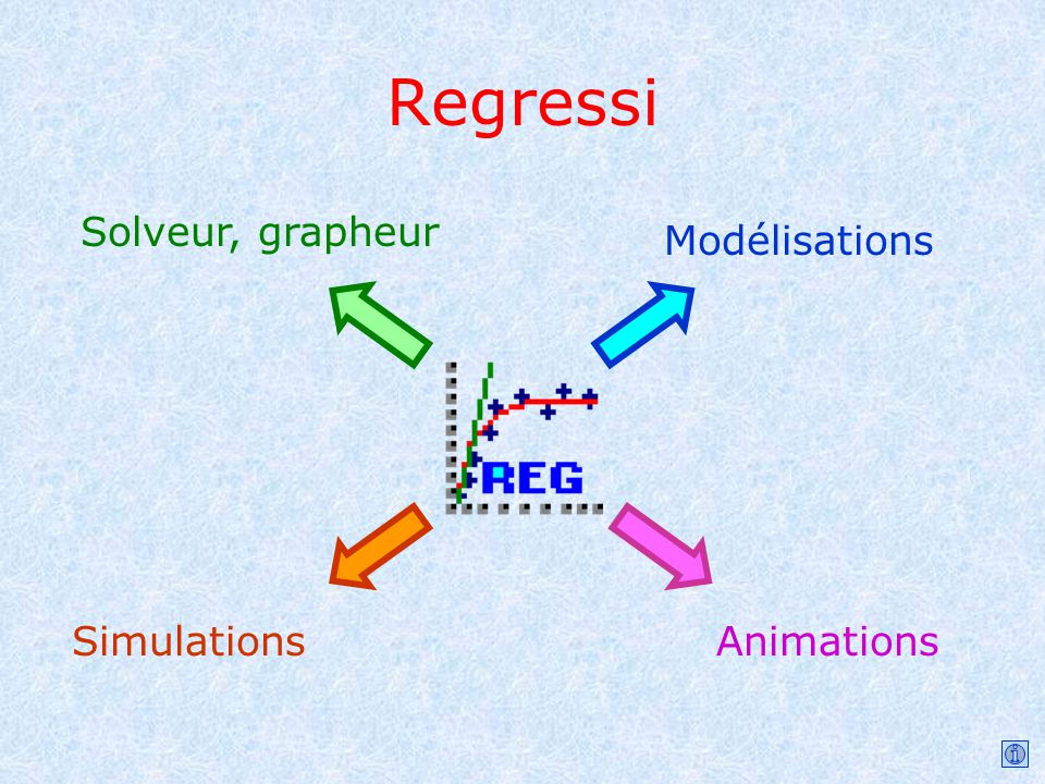 Regressi Solveur, grapheur Animations Simulations Modélisations